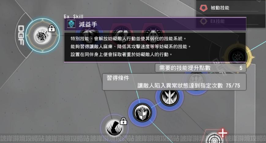【SAOAL攻略组】全ex及其高阶技能解锁方法(更新完)-刀剑神域彼岸游境攻略站