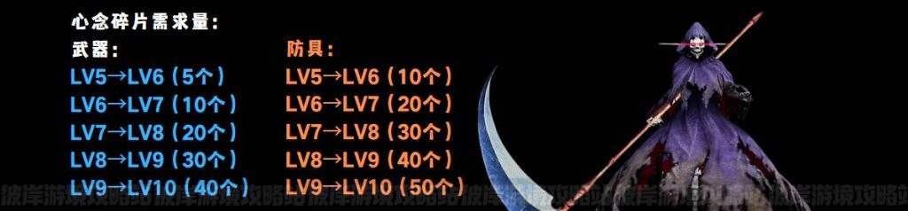 Ver1.20更新内容一览与后续DLC更新情况-刀剑神域彼岸游境攻略站